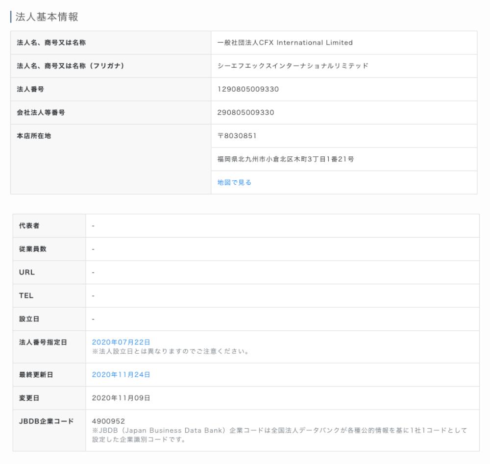 CFX International Limited 会社情報