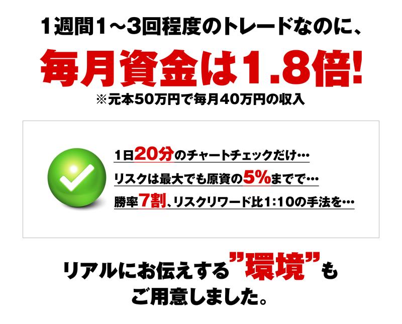 CMA(チャートマスターアカデミー)