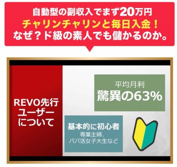 REVO(レボ)FX自動売買ソフト LINE登録