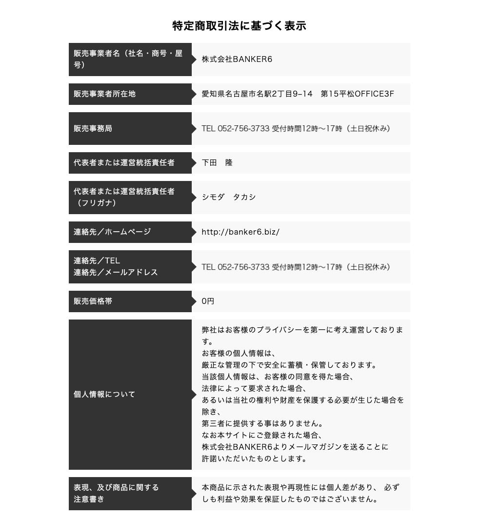 2タップフィーバー 株式会社 BANKER6 特定商取引に基づく表記