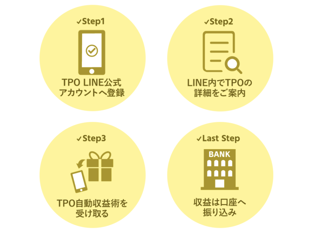 株式会社SKSystems TPO 手順