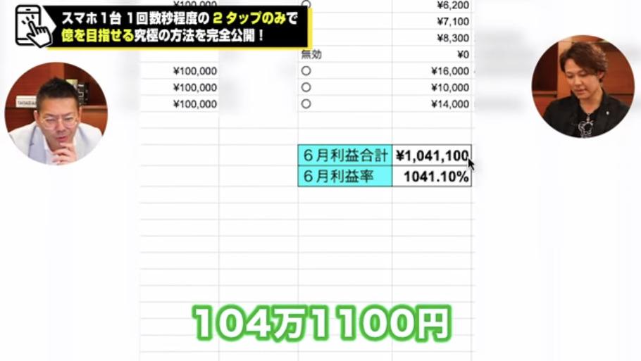 2タップフィーバー エントリーフォーム エクセル表の実績