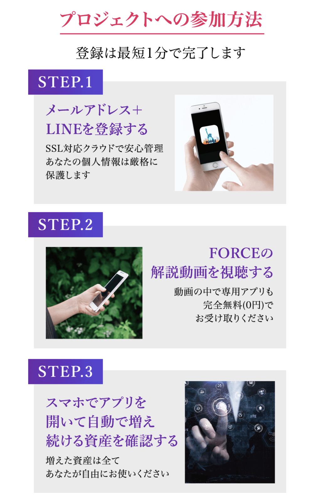 FORCE PROJECT(フォースプロジェクト)鈴木愛 登録手順