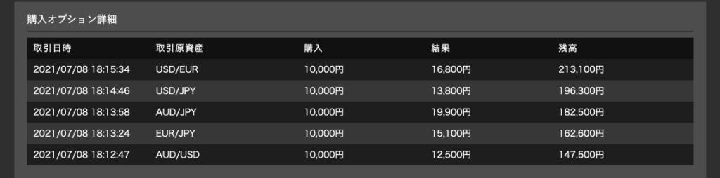 iSabot FX投資案件 トレード結果