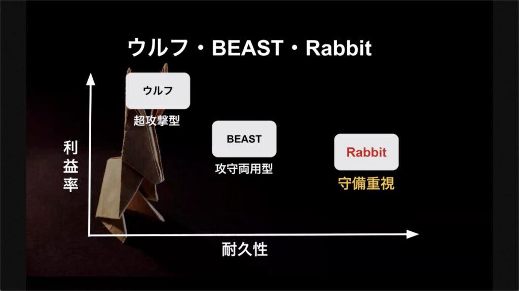 ラビット(Rabbit)EA 特徴比較