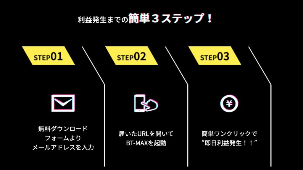 BT-MAX(仙道康人)5G・AI搭載トレードシステム 稼ぐ手順