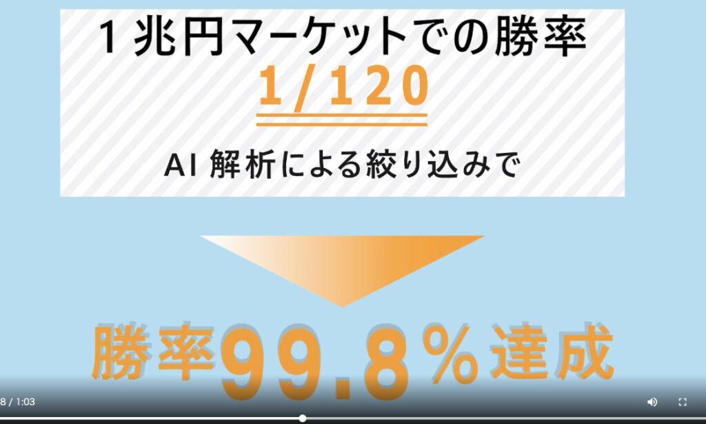 ACCESS(アクセス)松山英 説明動画