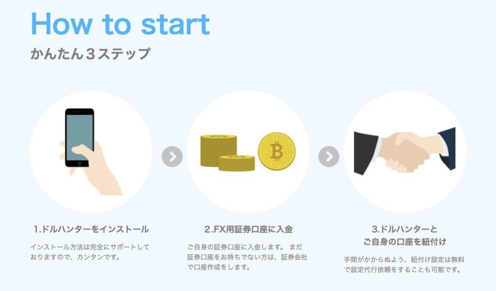 ドルハンター(Dollar Hunter)参加の3ステップ