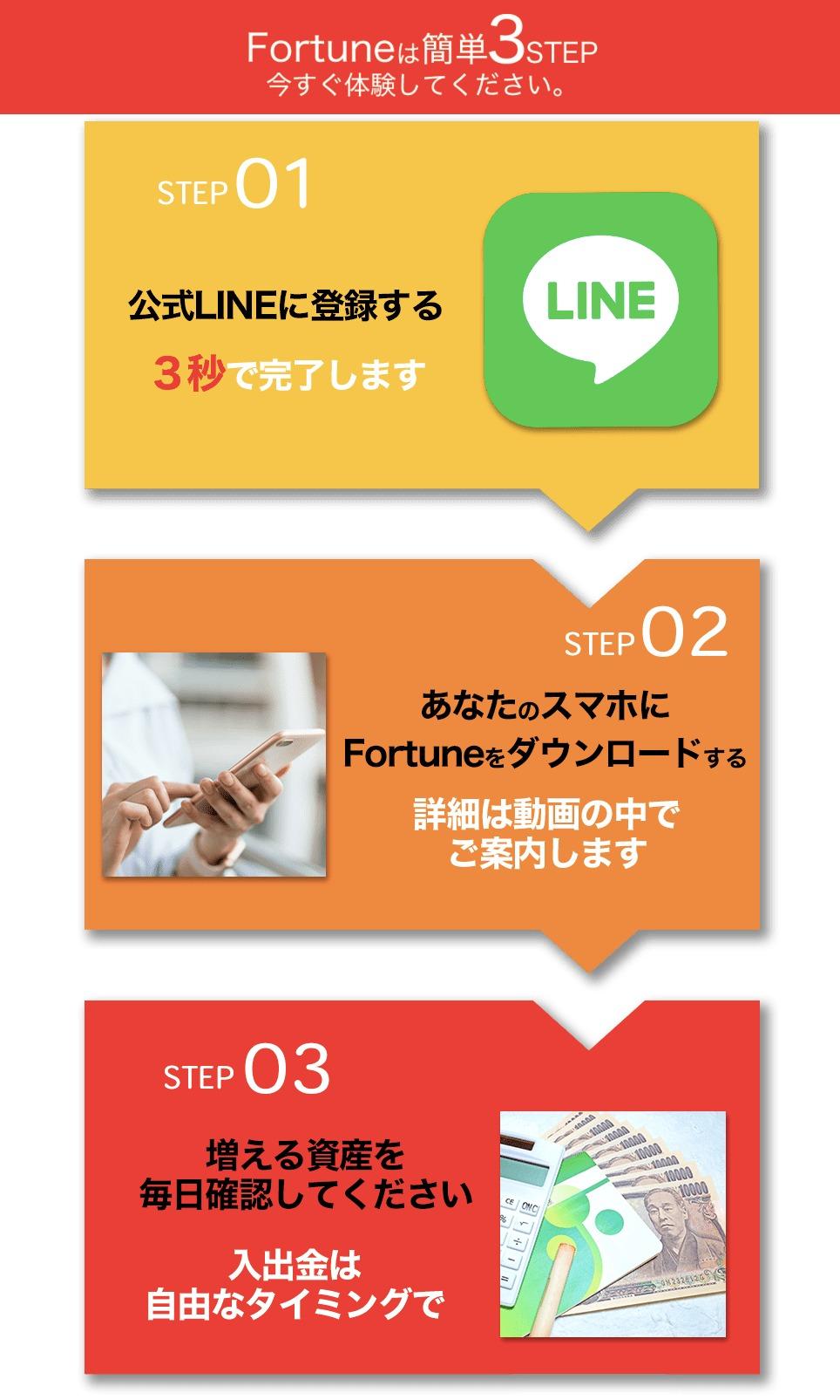 フォーチュン(Fortune)参加方法は簡単3ステップ