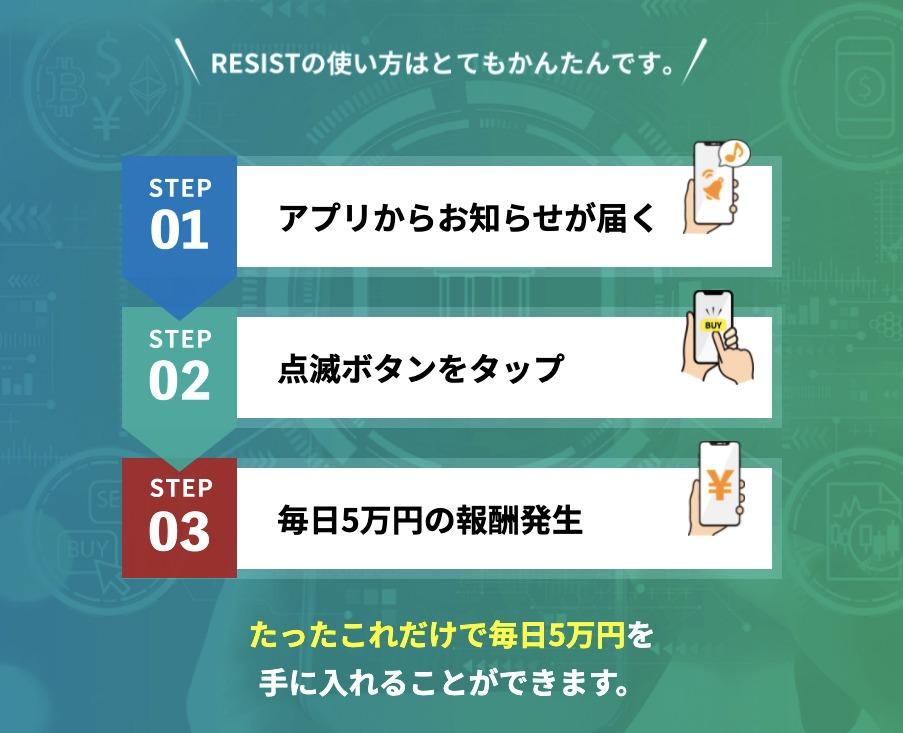 副業 RESIST(レジスト)の作業手順は3ステップ