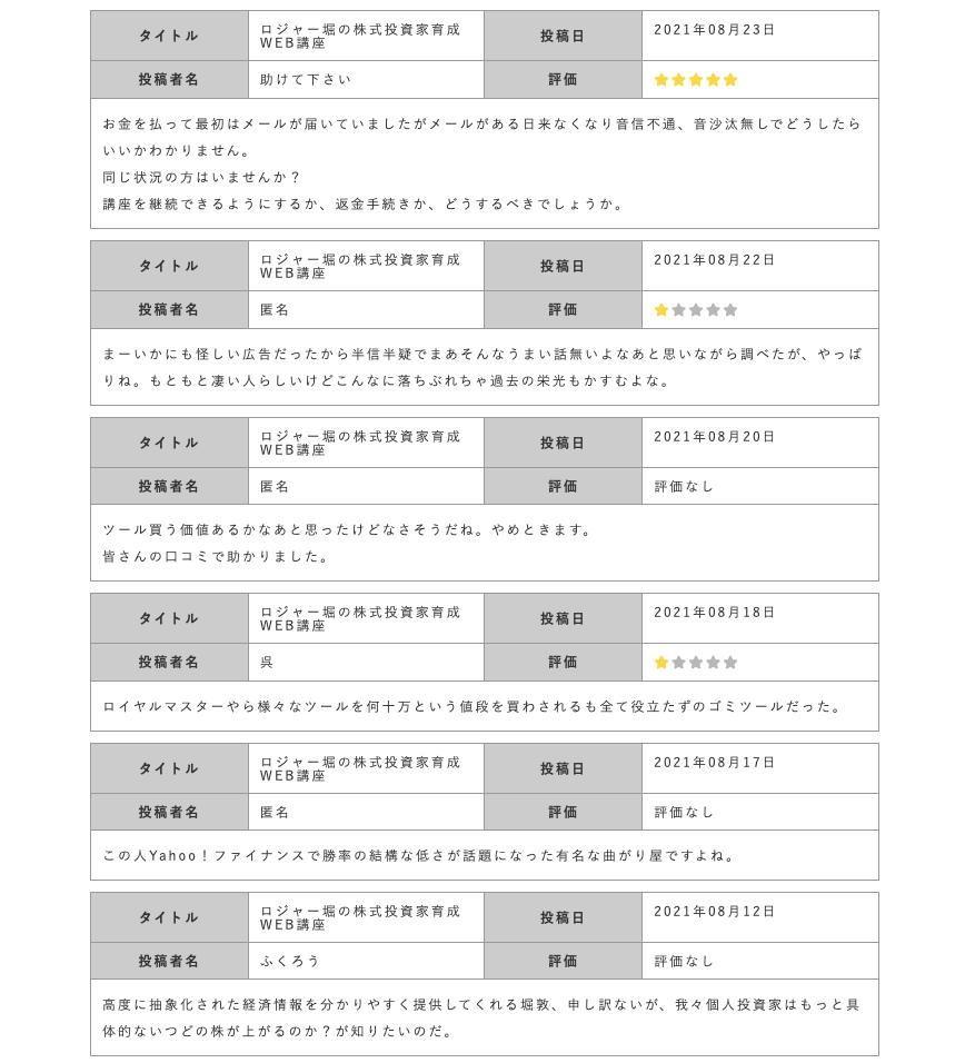 ロジャートレード(ロジャー堀)口コミ