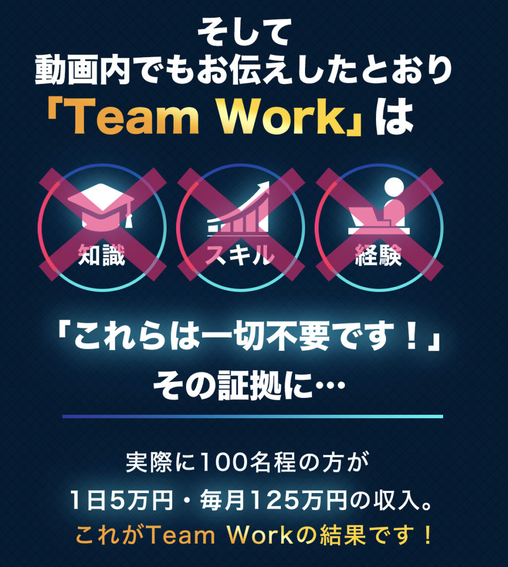 Team Work Project(チームワークプロジェクト)とは?