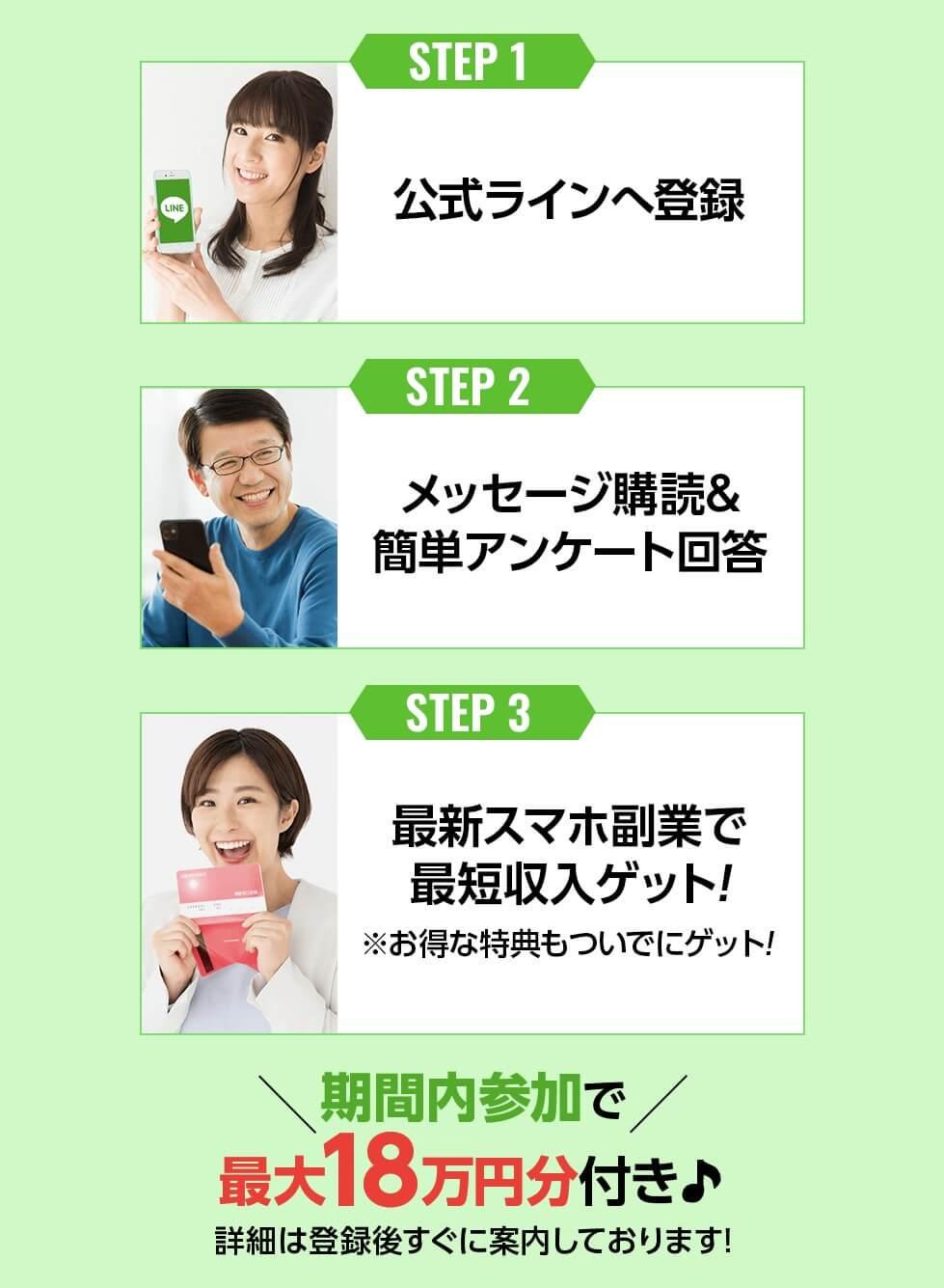プレミアプロジェクト(最新スマホ副業)への参加方法は3ステップ